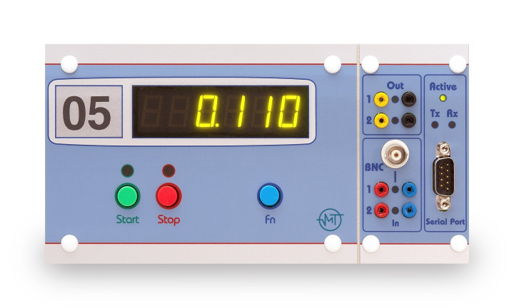 IPO-S Error Calculator